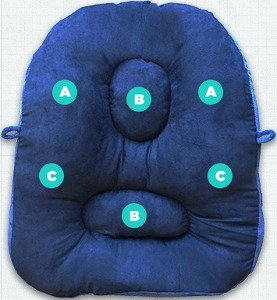 Total Posture Pillow